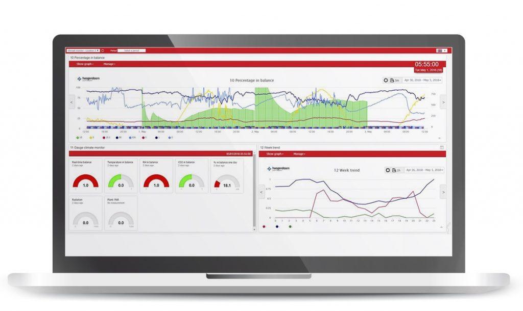 New data-analysis platform Hoogendoorn Analytics introduced at ...
